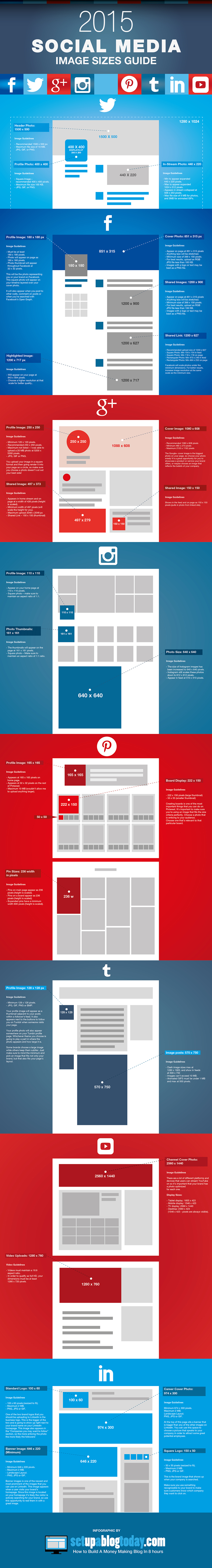 2015-social-media-image-sizes-infographic