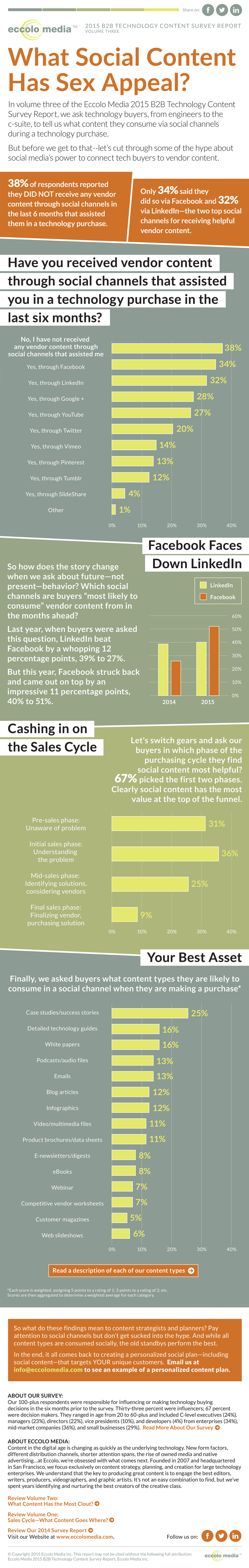 Infographic Mobile Statistics Stats amp Facts 2011